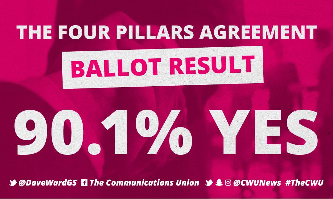 Pay & Four Pillars National Ballot Result